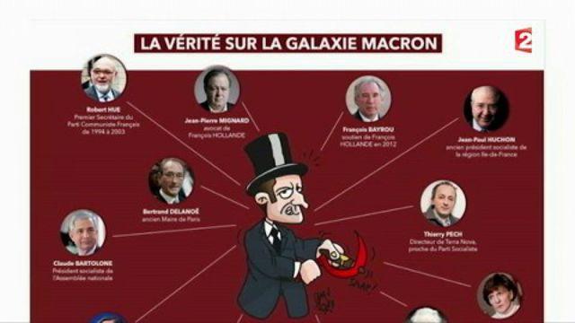 Emmanuel Macron : une caricature polémique