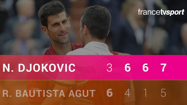 Le Top 4 de Novak Djokovic - Roberto Bautista Agut