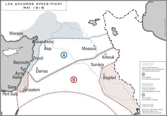 Carte du partage du Proche-Orient, version Sykes-Picot 1916 (Image tirée d'un article deJulie d'Andurain surlesclesdumoyenorient.fr (lesclesdumoyenorient.fr)