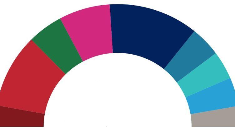 Le futur hémicycle du Parlement européen. (FRANCEINFO)
