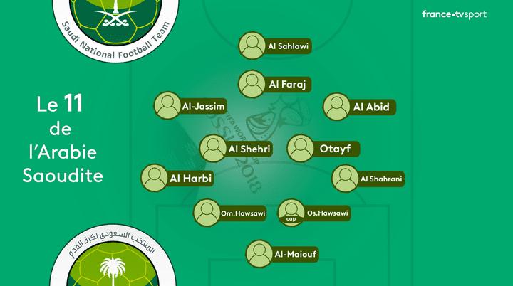 Le onze type de l'Arabie Saoudite
