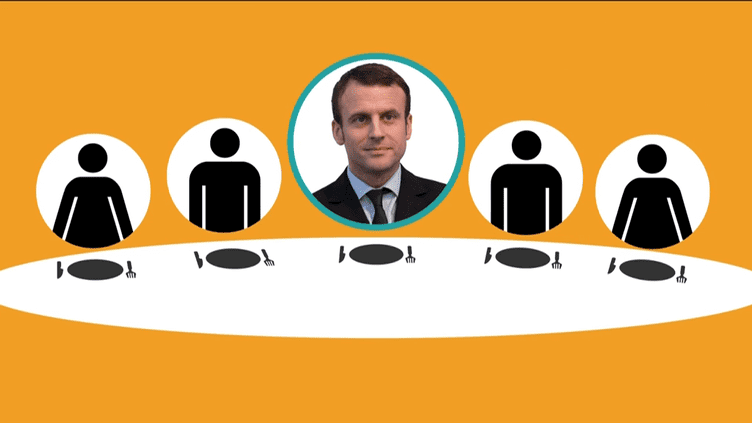 Emmanuel Macron organise notamment des dîners pour financer sa campagne. (FRANCEINFO)