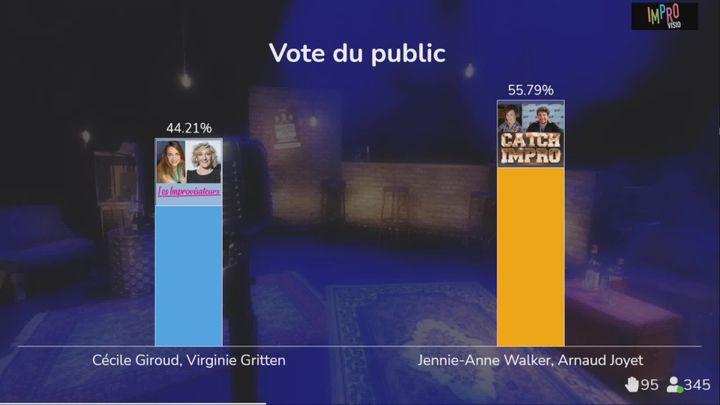 Le public en interaction avec les comédiens dans Impro Visio au Gran Point Virgule (France Télévisions / France 3 Ile-de-France)