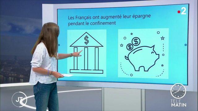 Coronavirus: les Français ont augmenté leur épargne pendant le confinement
