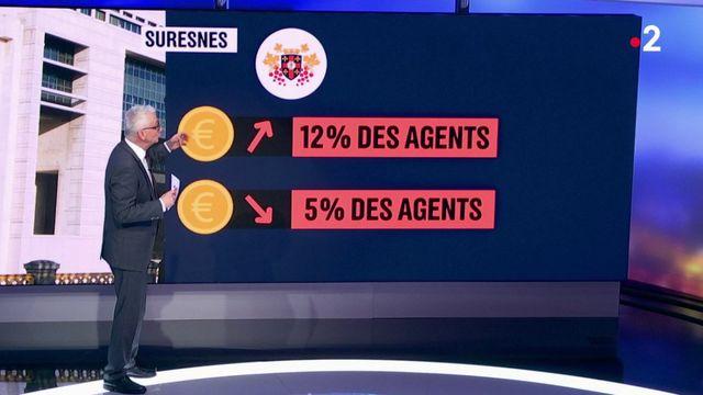 SNCF : menace sur les petites lignes
