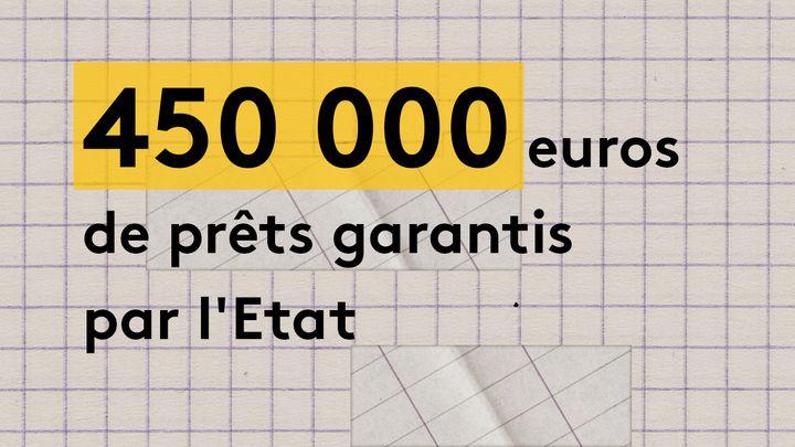 Deux emprunts garantis par l'Etat de chacun 225 000 euros ont été souscrits dès le mois de décembre pour les deux cinémas. (JESSICA KOMGUEN / FRANCEINFO)