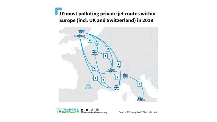 Les dix routes en jet privé les plus polluantes en Europe en 2019. (TRANSPORT & ENVIRONMENT)