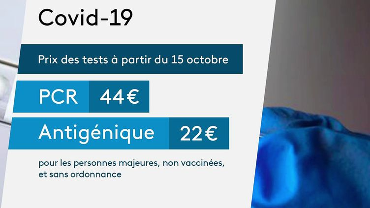 Covid-19 : le 15 octobre marque la fin de la gratuité des tests de dépistage (FRANCE 3)