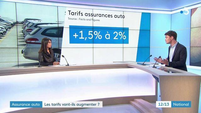 Assurances auto : vers une hausse de 1,5% à 2% des tarifs en 2021