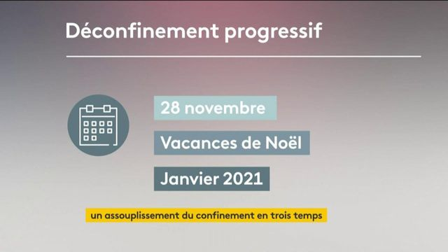 Confinement : un assouplissement progressif en France