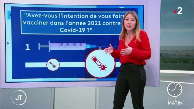 Campagne de vaccination: des Français tirés au sort pour se prononcer sur la stratégie du gouvernement