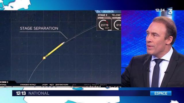Une fusée réussit à se poser sur Terre après son envol