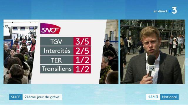 SNCF : 21e jour de grève