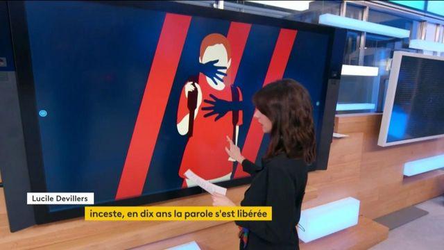 Inceste : la parole se libère en France