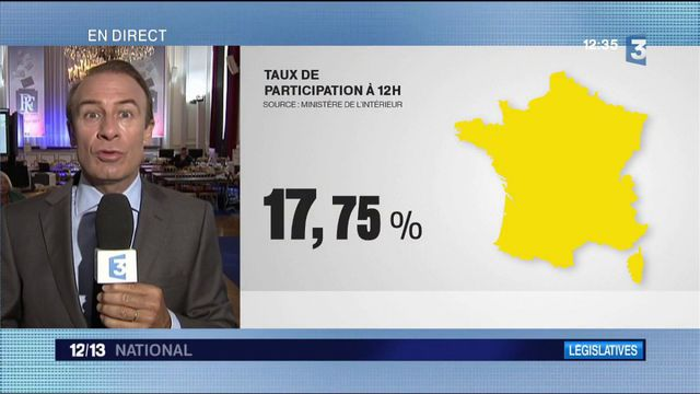 Législatives : la participation en forte baisse à midi par rapport à 2012