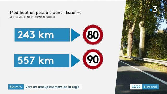 80 km/h : vers un assouplissement de la limitation