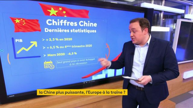 Economie : malgré la crise du coronavirus, la Chine se porte bien