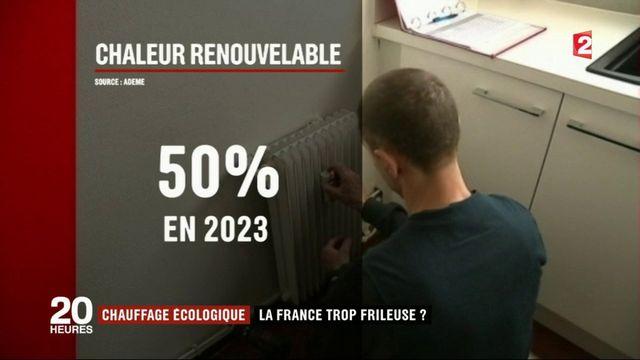 Chauffage écologique : la France est-elle en retard ?