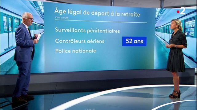 Réforme des retraites : quels sont les régimes spéciaux en France ?