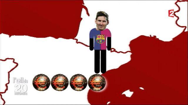 L'Oeil du 20h : Les aventures de Lionel Messi au Panama