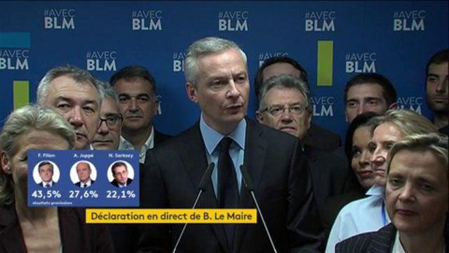 """Je voterai François Fillon"", annonce Bruno Le Maire"