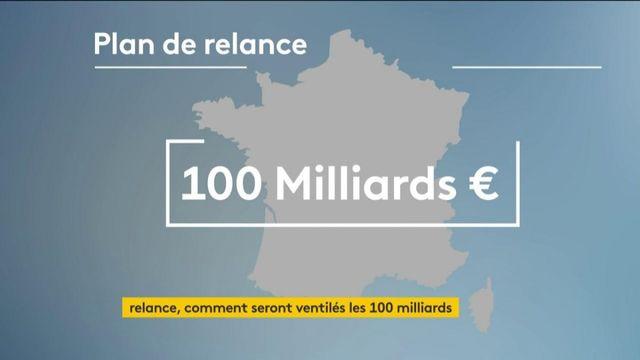 Plan de relance : comment seront ventilés les 100 milliards d'euros ?