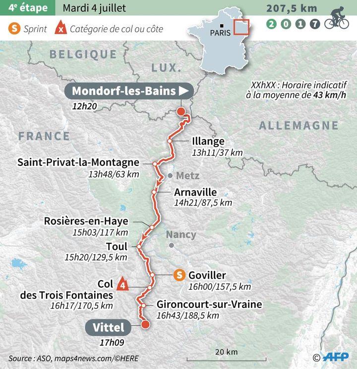 La 4e étape du Tour de France 2017