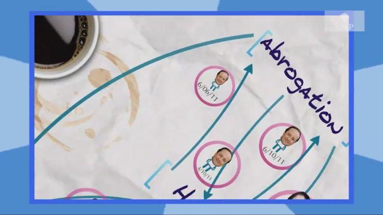 """Capture d'écran du """"Kikadikoi"""", vidéo réalisée parl'UMP et diffusée sur internet qui vise à démontrer des contradictions chez le candidat du PS. (FRANCETVINFO)"""