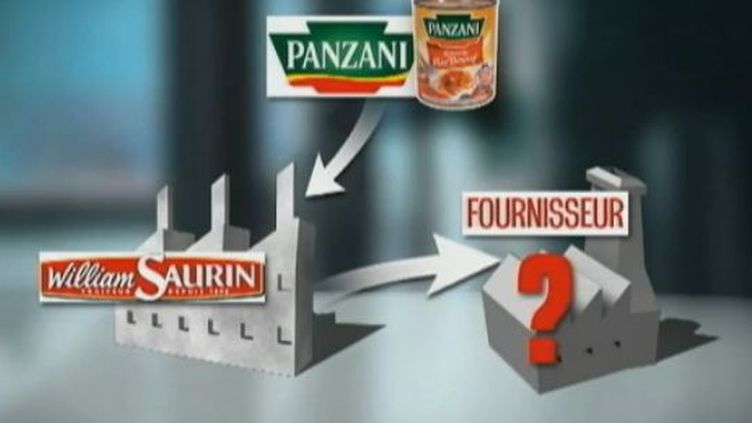 Capture d'écran -De la viande de cheval a été détectée dans plusieurs boites de raviolis en conserve de la marque Panzani, fabriqués par William Saurin, le 26 février 2013. (FRANCETV INFO / FRANCE 2)