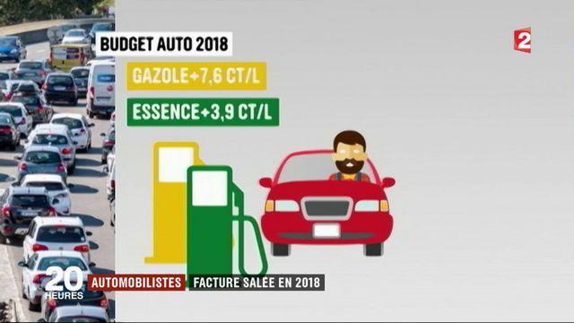 Automobilistes : facture salée en 2018
