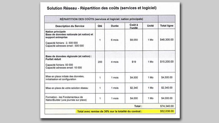 Proposition commerciale de NationBuilder adressée à l'équipe d'En Marche. (Cellule investigation Radio France)