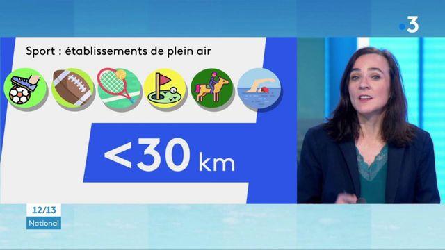 Confinement : la limite de déplacement élargie à 30 kilomètres pour le sport amateur