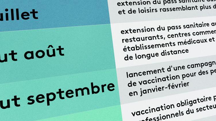 Emmanuel Macron a notamment annoncé le 12 juillet 2021 une extension du pass sanitaire aux cinémas, cafés et restaurants. (PIERRE-ALBERT JOSSERAND / FRANCEINFO)