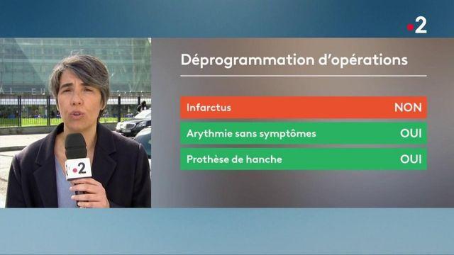 Coronavirus : toutes les opérations non-urgentes déprogrammées