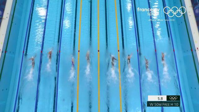 Mélanie Henique termine 4e de sa série et file sans problème en demi-finale du 50 m nage libre.De son côté, Marie Wattel est éliminée avec un temps en 24.82 s.