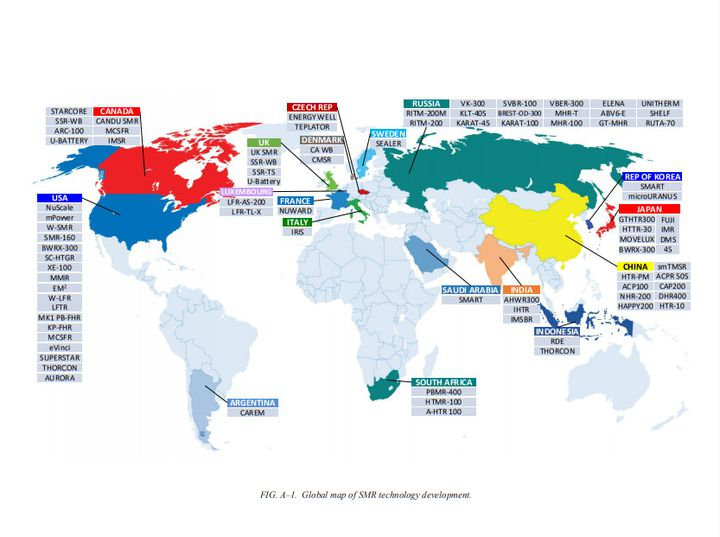 The different concepts of SMR under study around the world.  (IAEA)