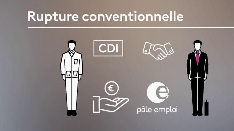Les fonctionnaires peuvent désormais profiter de ruptures conventionnelles, comme dans le secteur privé. (France 2)