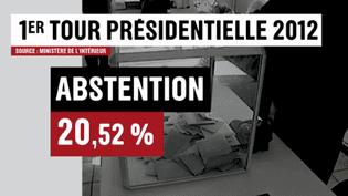 abstention (FRANCE 2)