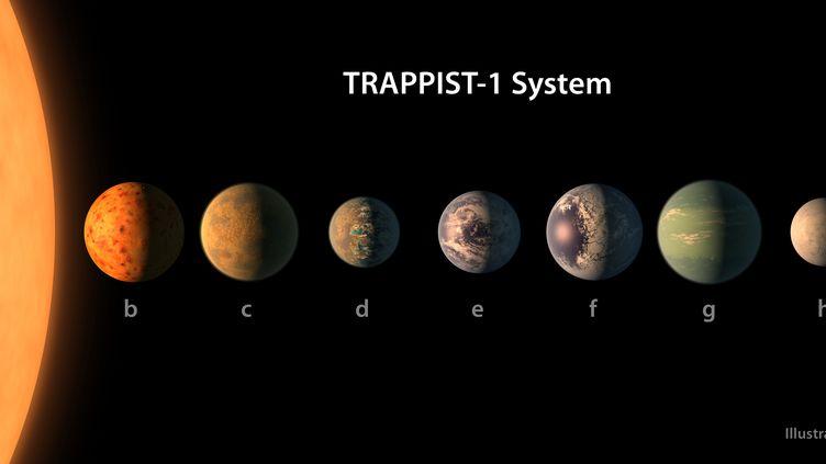 Les sept exoplanètes rocheuses découvertes autour de l'étoile Trappist-1, dans une vue d'artiste dévoilée par l'Observatoire européen austral, le 22 février 2017. (EUROPEAN SOUTHERN OBSERVATORY / AFP)