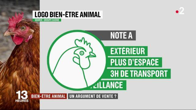 Alimentation : le bien-être animal, un argument de vente ?