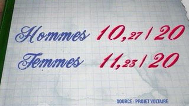 Les Français de plus en plus fâchés avec l'orthographe