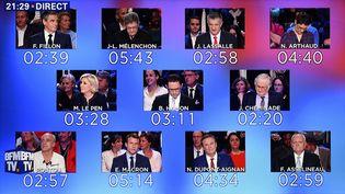 """Le décompte des temps de parole des onze candidats à la présidentielle, lors de l'émission """"Le Grand débat"""" sur CNews et BFMTV, mardi 4 avril 2017. (MAXPPP)"""
