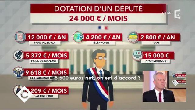 Salaire des députés : François de Rugy répond à M6