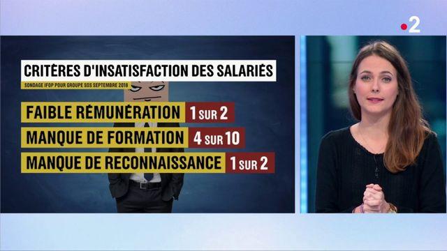Bien-être : une priorité pour les salariés français