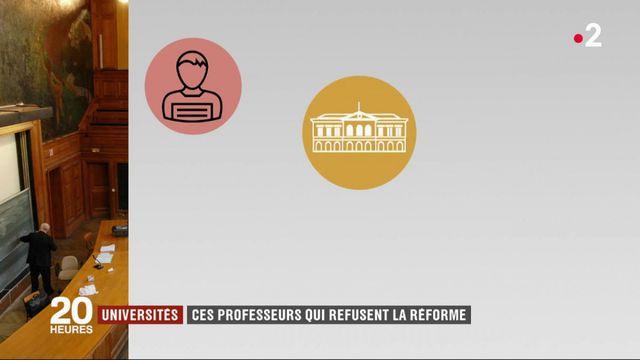 Universités : des professeurs refusent la réforme