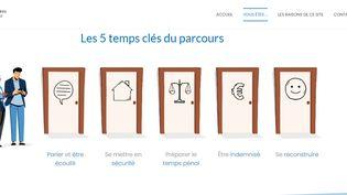 Capture d'écran https://parcours-victimes.fr/ (Le site Parcours victimes)