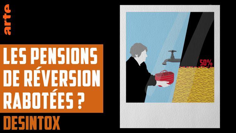 Désintox. Retraite : rien n'est encore décidé sur les pensions de réversion (ARTE/LIBÉRATION/2P2L)