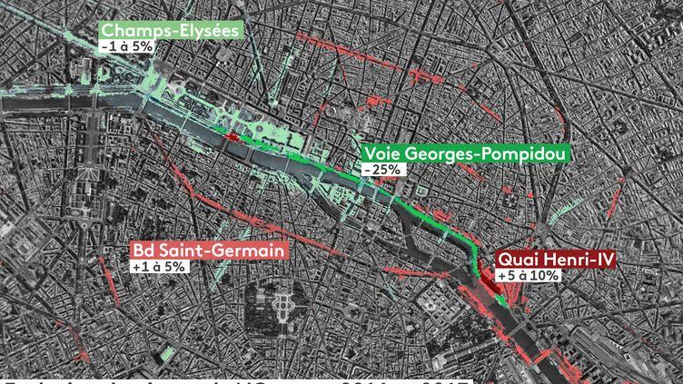 Evolution du niveau dedioxyde d'azoteentre 2016 et 2017 à Paris, selon un rapport d'Airparif publié le 10 octobre 2017. (AIRPARIF / GOOGLE MAPS / FRANCEINFO)