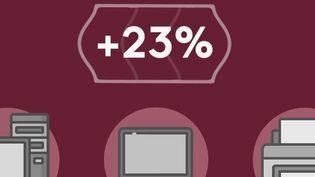 Covid-19 : comment la crise sanitaire a changé nos habitudes de consommation (France 2)