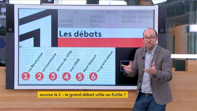 VIDEO. Quelques repères chronologiques sur l'histoire du débat en France